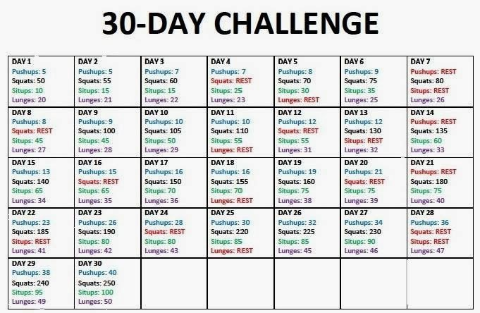 Exercise Plan For Gym Weight Loss. Workout Plan For Women ...
