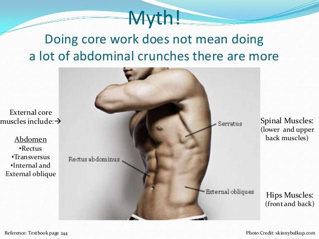 fitness-myths-6-638